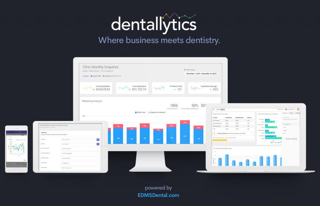 dentallytics
